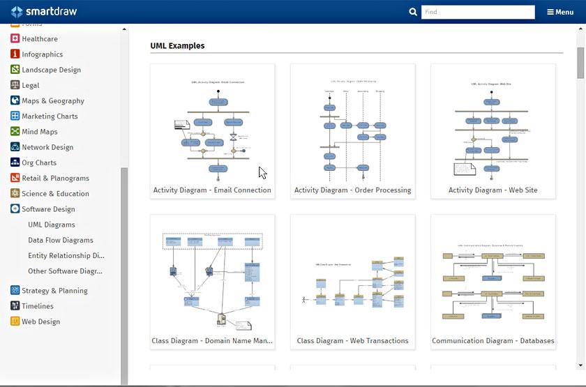 uml templates - Smartdraw Software Llc