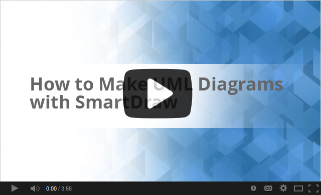 UML tutorial video