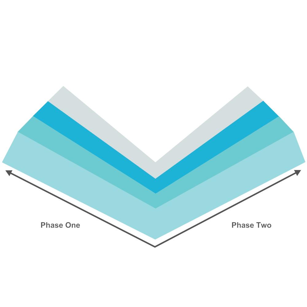 Example Image: V Diagram 04