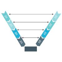 V Diagram 05