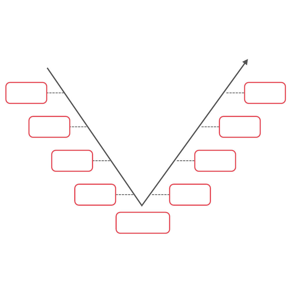Example Image: V Diagram 07