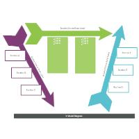 V Diagram 12