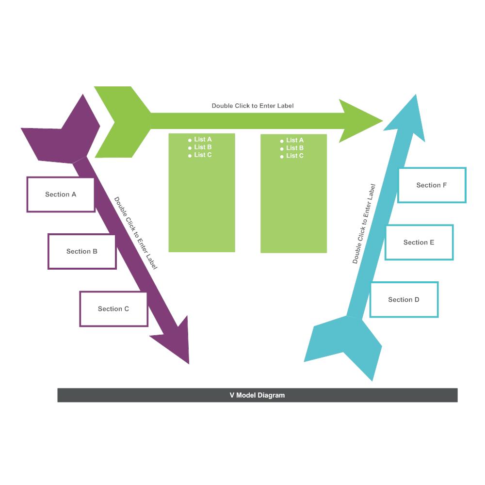 Example Image: V Diagram 12