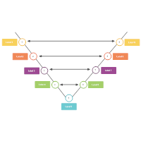 V Diagram 13
