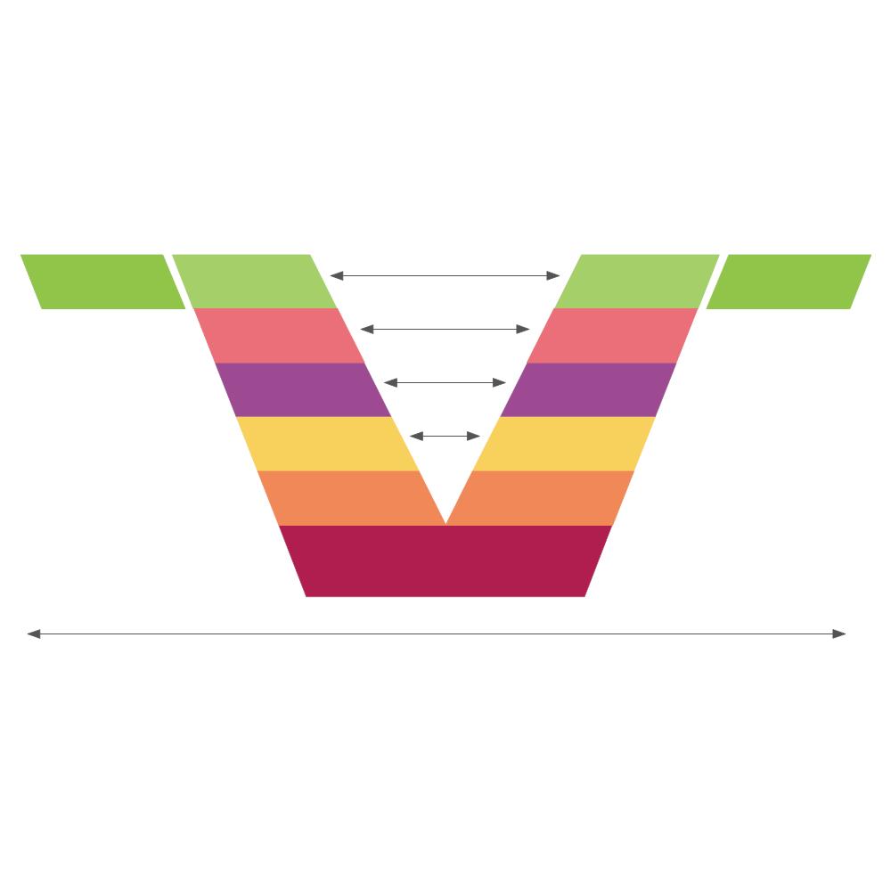 Example Image: V Diagram 14
