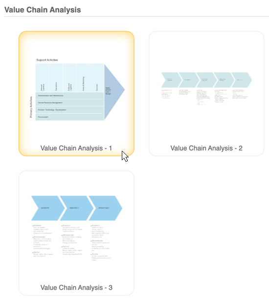 Value chain analysis templates