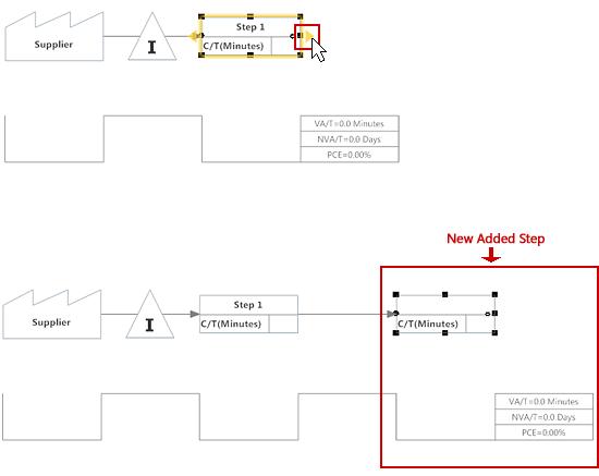 Automatic value stream map formatting