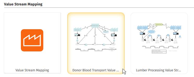 Value stream map templates