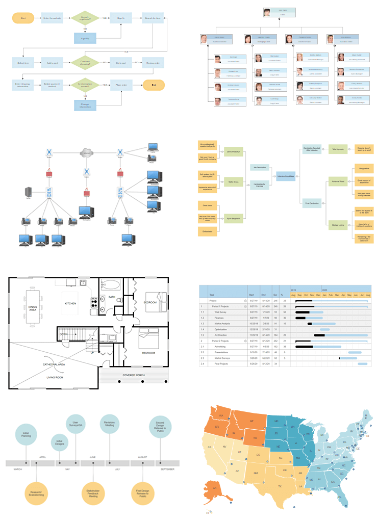 Value Stream Mapping Software Vsm Tools Online App And