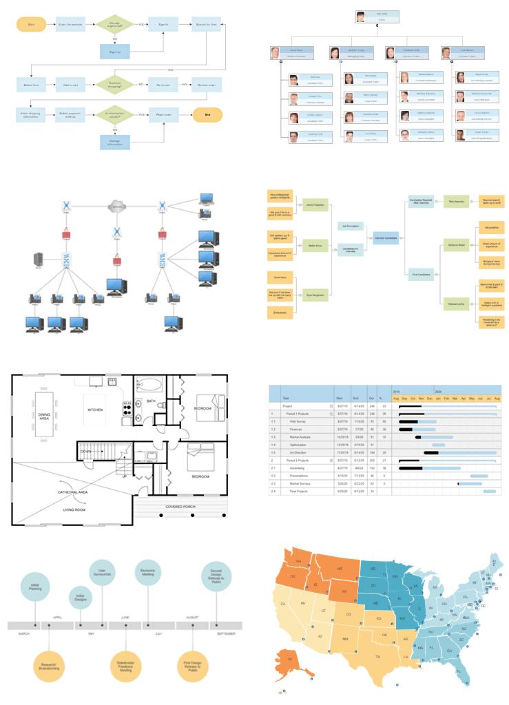 SmartDraw diagram types