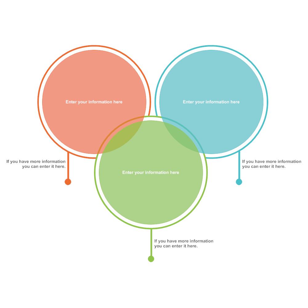 Example Image: Venn Diagram 01