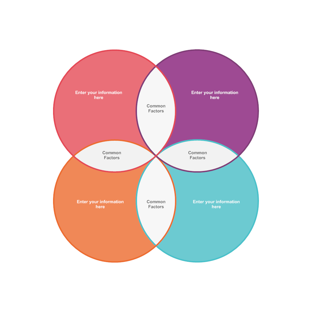Example Image: Venn Diagram 08