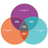 Venn diagram examples venn diagram 09 ccuart Image collections