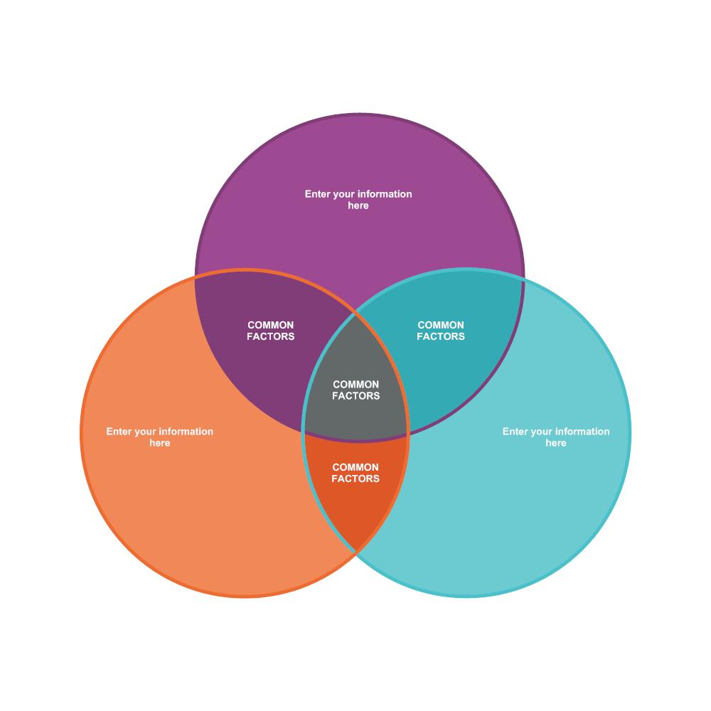 Example Image: Venn Diagram 09