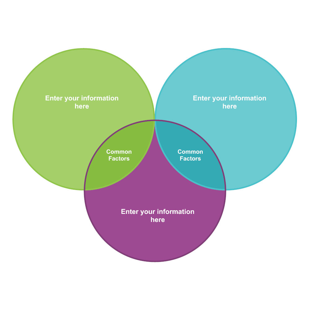 Example Image: Venn Diagram 10