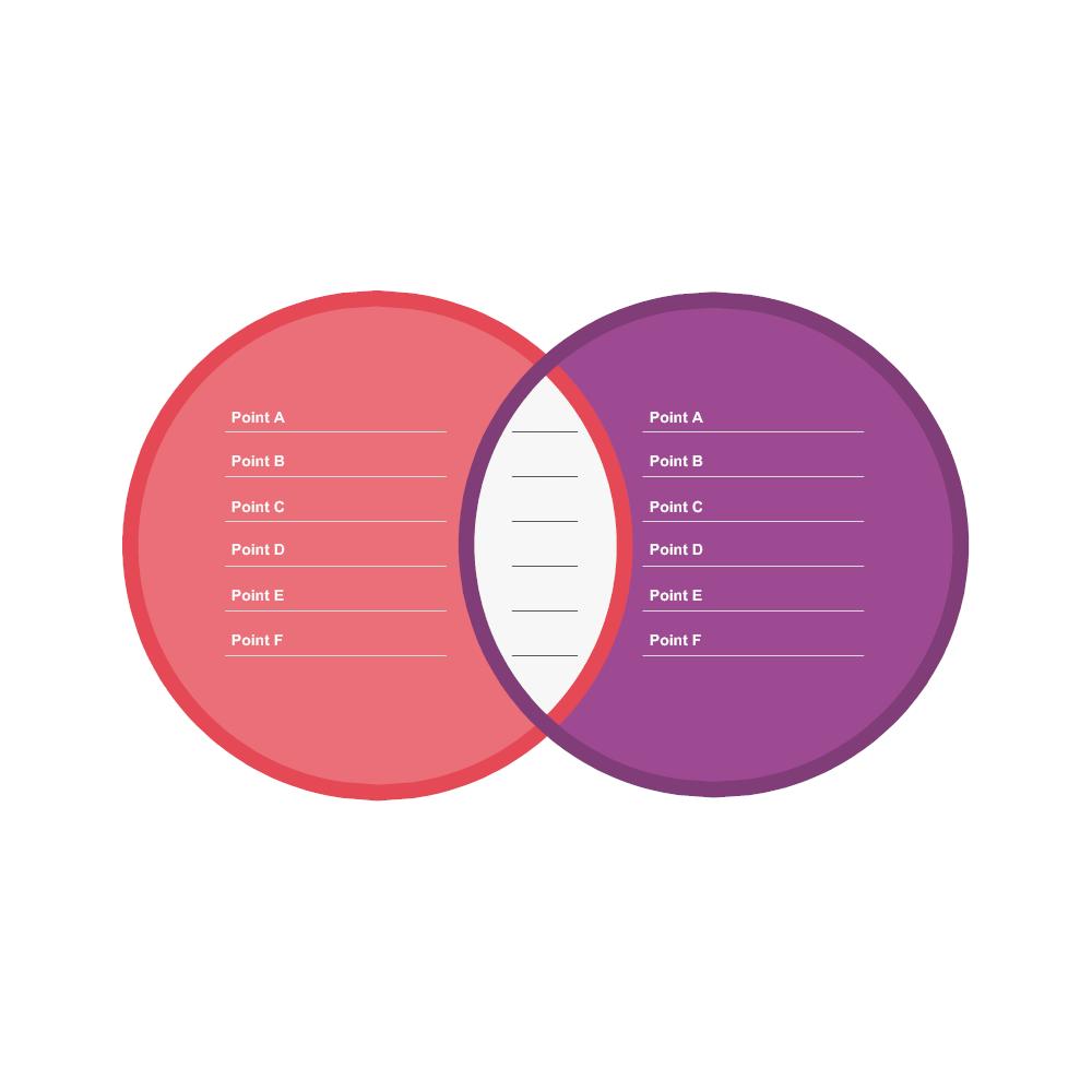 Example Image: Venn Diagram 12