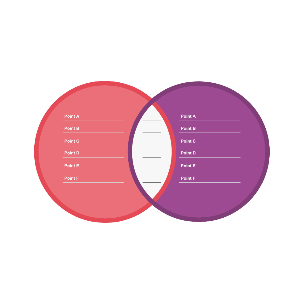 Example Image: Venn Diagram 12