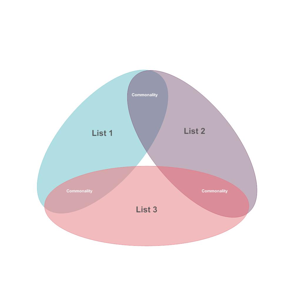 Example Image: Venn Diagram 13