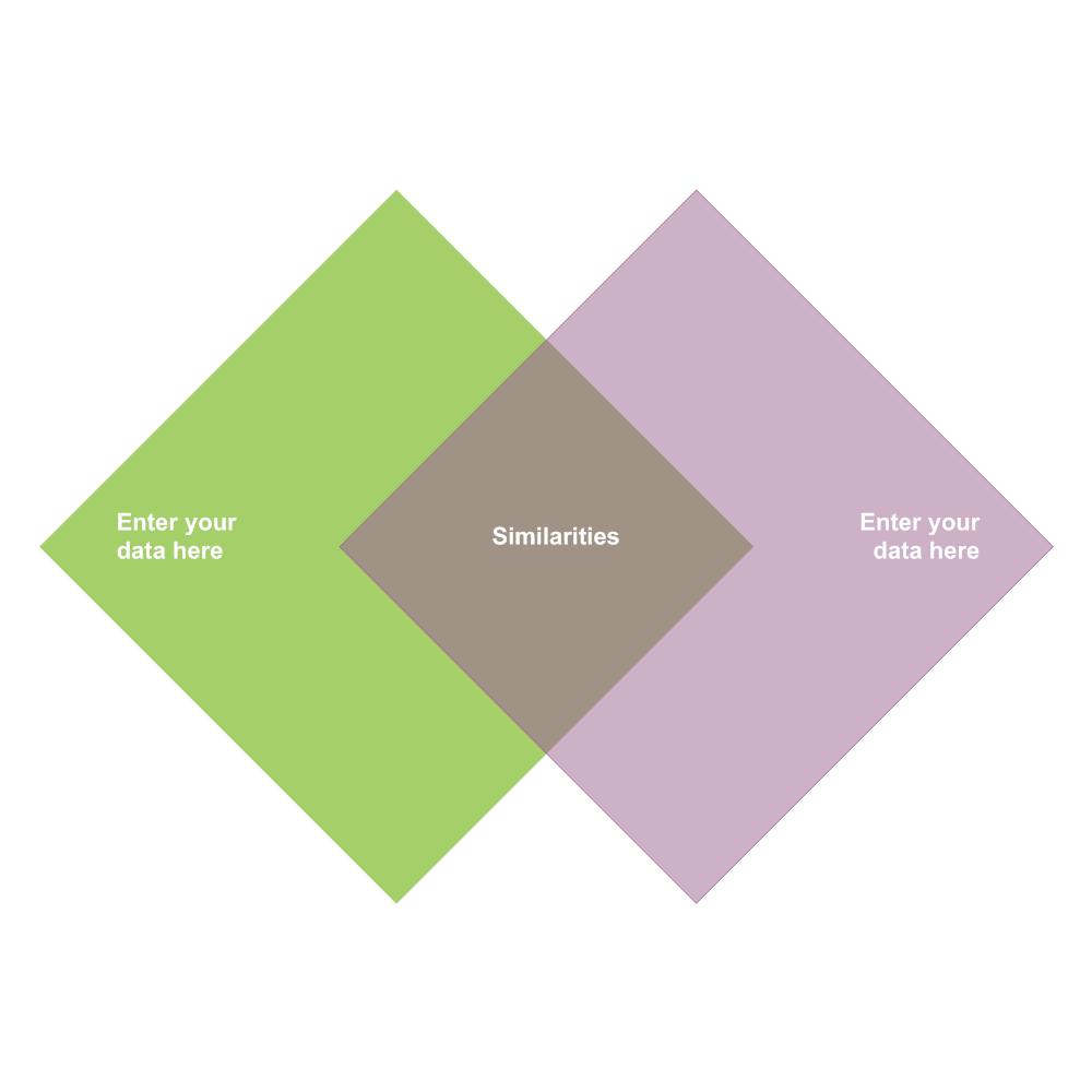 Example Image: Venn Diagram 14