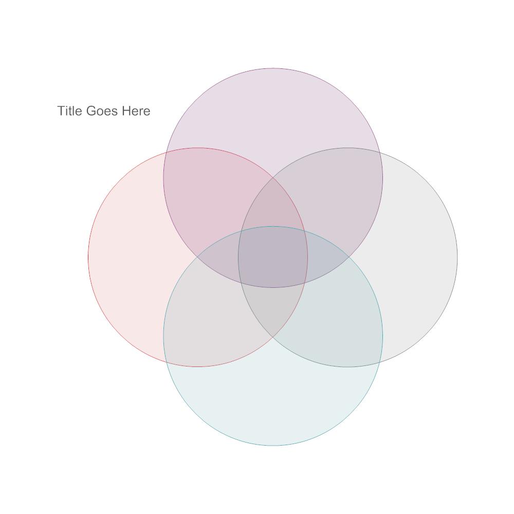 Example Image: Venn Diagram 17