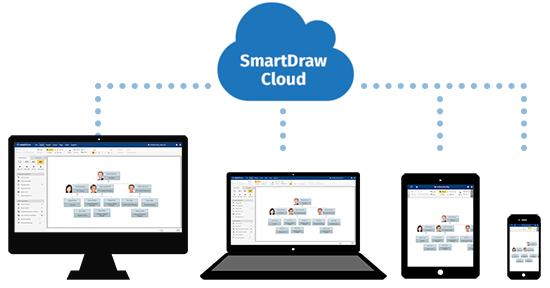SmartDraw works on any device