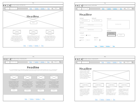 Website Wireframes What Are Wireframes Mockups And Prototypes