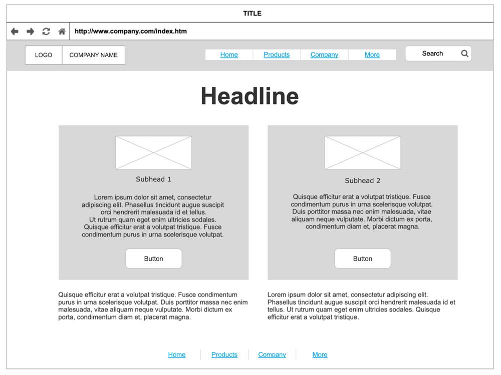 Software Designed To Create Websites