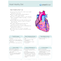 Heart- Healthy Diet
