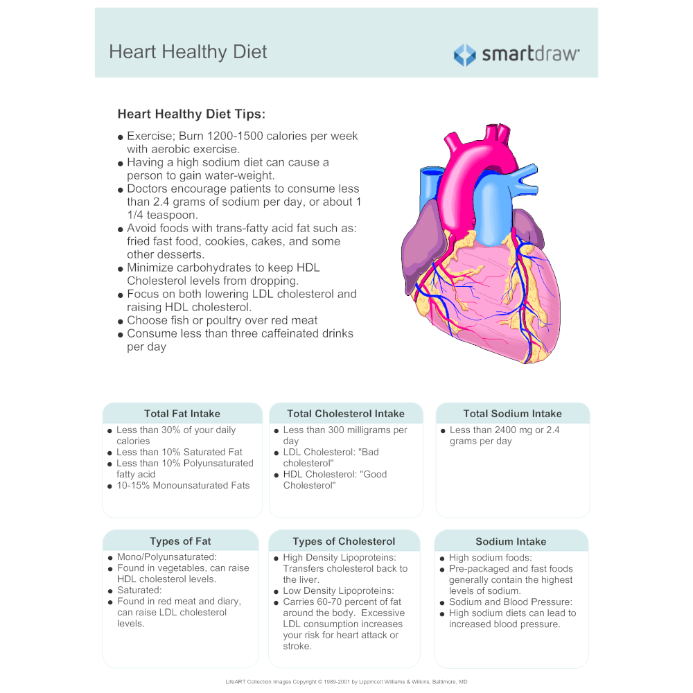 Example Image: Heart- Healthy Diet