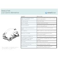 Low Calorie Alternatives - Meat & Fish
