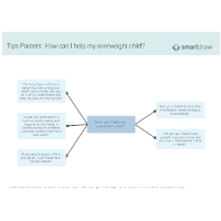 Tips Parents - How can I help my overweight child