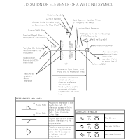 Welding Diagram Templates