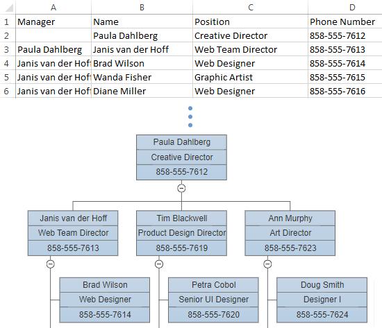 Add more data fields like phone numbers