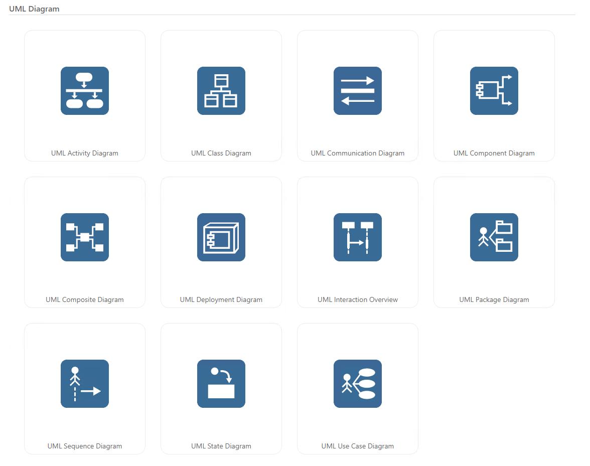 New UML templates