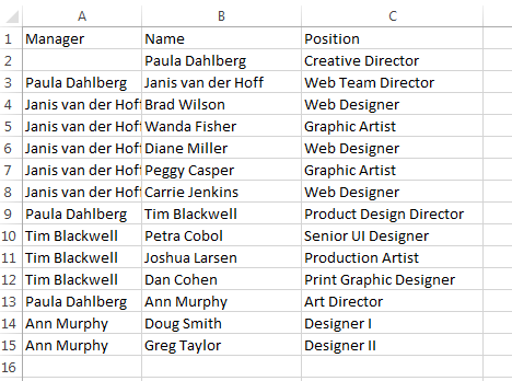 Show reporting relationships in org chart data