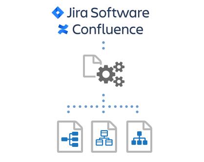 VisualScript for the Atlassian stack