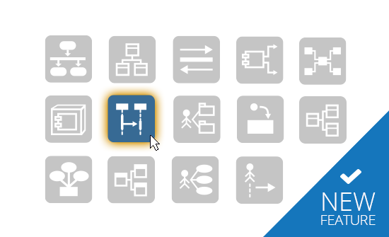 Improved Tools for UML, ERD, and BPMN