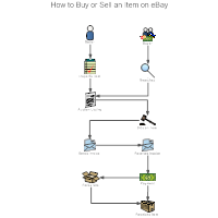 Online Shopping Workflow Diagram