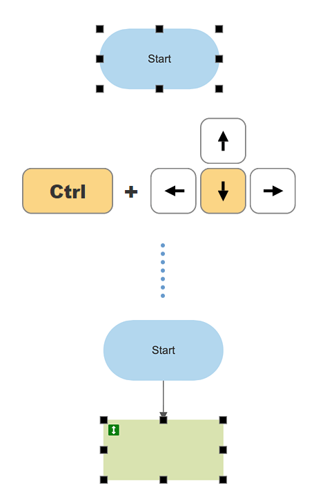 Workflow diagram keyboard shortcuts