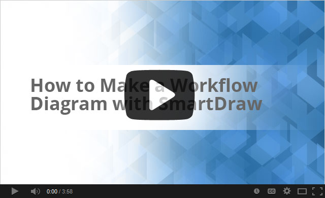How to create a workflow diagram