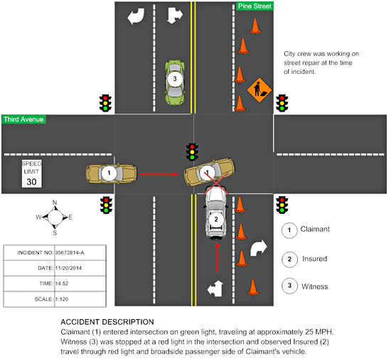 Accident scene visual