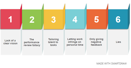 6 reasons companies lose employees