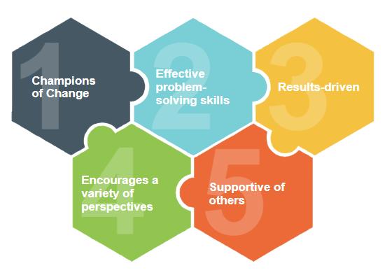 Top 5 leadership traits CEOs seek